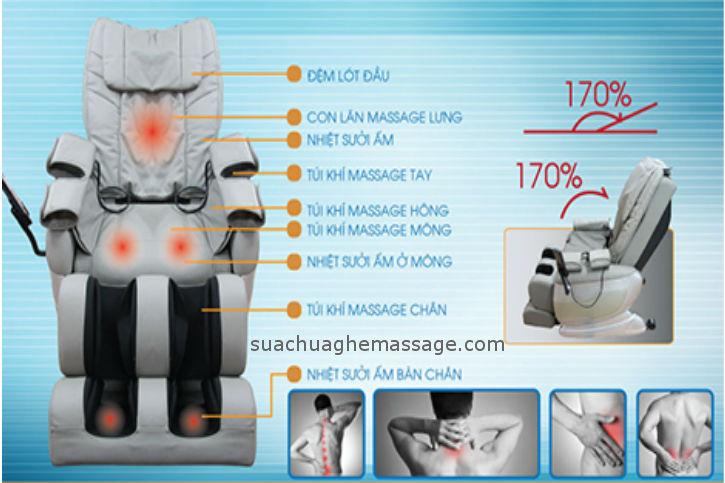 Sửa ghế massage tại Long Biên