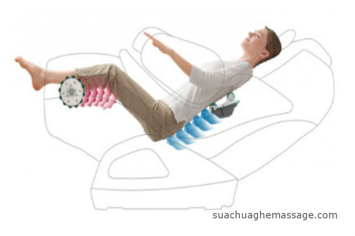 Ghế massage toàn thân tại sao sử dụng nhiều không tốt